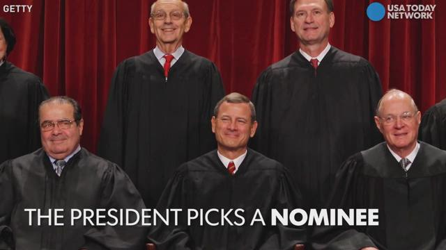 A list of the justices of the Supreme Court