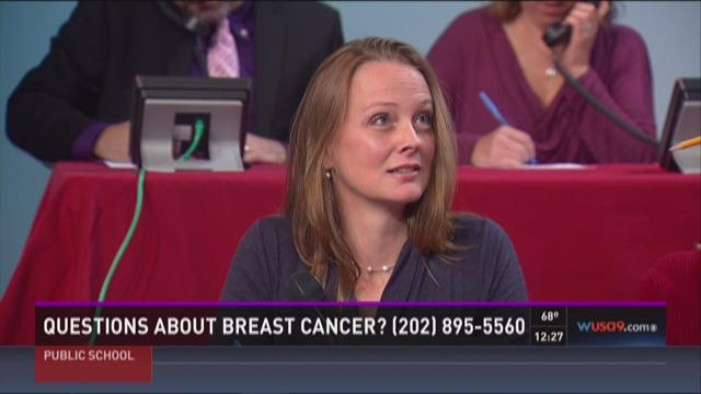 Questions about Breast Cancer?